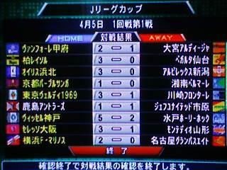 ○ 3−0 アビスパ福岡 Jリーグカップ(25-1-1)